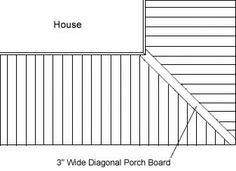 Porch Flooring Turning a Corner