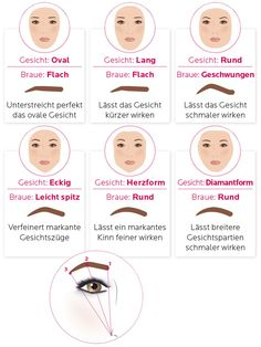 Augenbrauen formen Which eyebrow shape suits the face shape? The experts at La Roche-Posay have created this handy overview that shows how to make your eyebrows to please your own face shape. Plucking Perfect Eyebrows, Shape Eyebrows, Eye Makeup, Threading Eyebrows, Brow Shaping, Perfect Brows, The Face, Eyebrow Pencil, Eyebrow Tinting