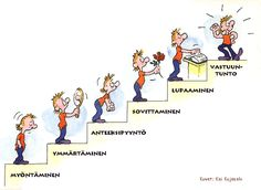 Tervetuloa vastuunportaisiin Classroom Rules, Classroom Behavior, School Classroom, Social Work, Social Skills, Finnish Language, Therapy Tools, Occupational Therapy, Childhood Education