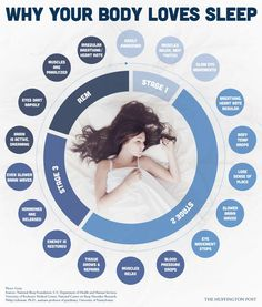 how to heal, increase your energy & get more beautiful at night! Your Body Does Incredible Things When You Aren't Awake