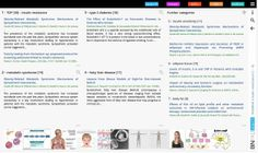 binpad, next-generation search engine, novel user interface, search results organization, visualization technology, hierarchical information organization, multiaspect grouping of result elements, search Internet, search Wikipedia, search PubMed medical library, search medical library
