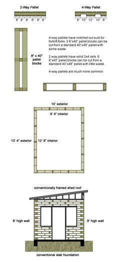 8-Inch Thick Wall Pallet House Concept by Tiny House Design.  http://www.tinyhousedesign.com/2008/12/29/8-inch-thick-wall-pallet-house-concept/