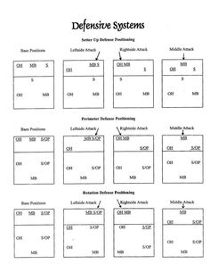 volleyball 4 2 offense diagram car deck wiring rotation diagrams 5 1 image search results workouts defense skills coaching