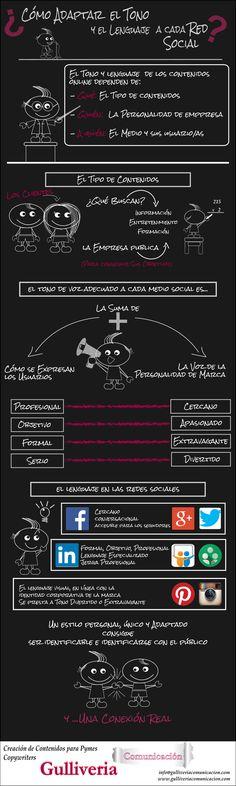 Cómo adaptar el Tono de Voz y el Lenguaje a cada Red Social. #socialmedia #infografía