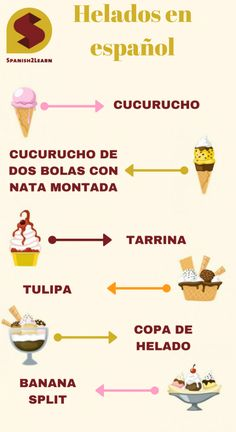 How to say ice cream in Spanish (with conversational guide) -