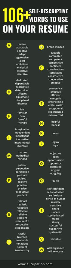 Research Shows the Best Resumes and Cover Letters Use These Words - words to use in a cover letter