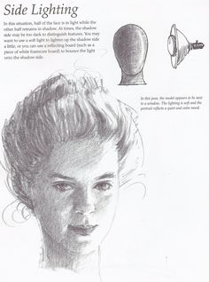 Rim Lit. The lightest light is found on one or the other side of the form.  Drawing Tutorial.