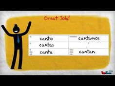 """Love the idea of the """"house"""" and """"rooms"""" -- great for middle school spanish class Spanish: Conjugating AR verbs - Present Tense Middle School Games, Middle School Spanish, Elementary Spanish, Spanish Classroom, Classroom Ideas, Spanish Songs, Spanish 1, Spanish Lessons, Learn Spanish"""