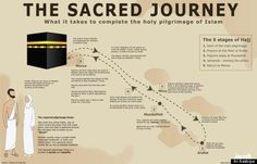 Hajj 2013, Islam's Pilgrimage To Mecca: Facts, History And Dates Of The Muslim Holiday