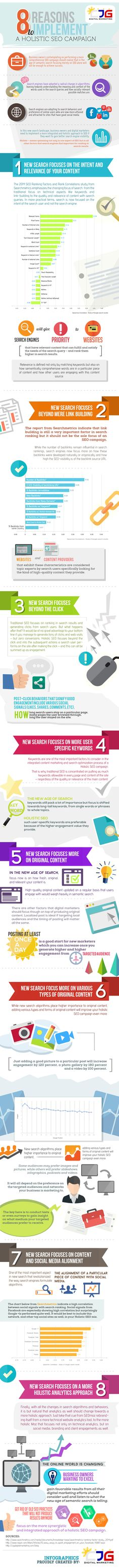 Business owners contemplating on performing a more comprehensive SEO campaign should realize that in the age of semantic search focusing merely on SEO alone will not be enough to achieve success. Sea…