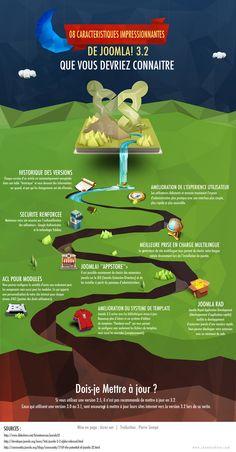 8 caractéristiques surprenantes