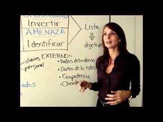 Estrategia Empresarial: Cómo hacer un análisis FODA (SWOT) - YouTube