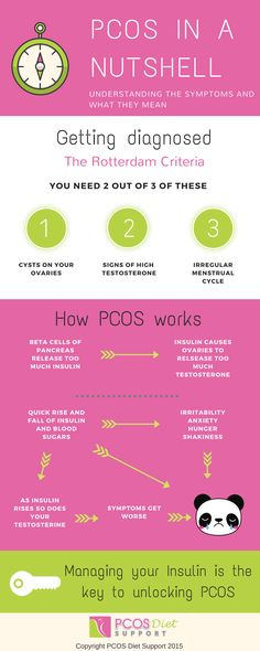 Ovarian Cyst Remedies and Treatments - - PCOS in a Nutshell More Than Women Worldwide Have Been Successful in Treating Their Ovarian Cysts In Days, and Tackle The Root Cause Of PCOS Using the Ovarian Cyst Miracle™ System! Ovarian Cyst Treatment, Ovarian Cyst Symptoms, Pcos Symptoms, Polycystic Ovarian Syndrome, Pcos Infertility, Endometriosis, Doterra, Irregular Menstrual Cycle, Beauty Tips