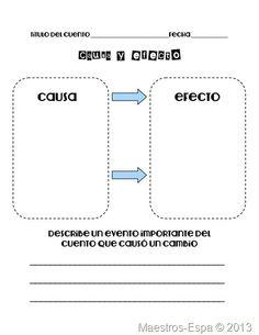 Organizador Causa y efecto