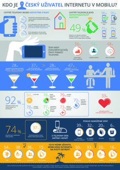 google-mobile-cr-infografika