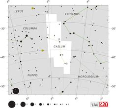 """Caelum is a faint constellation in the southern sky. Its name means """"the chisel"""" in Latin, and it was formerly known as Caelum Scalptorium, """"the engraver's chisel""""."""