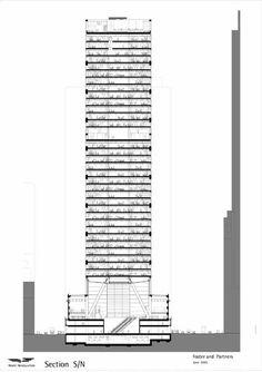 Hearst Tower New York : Architecture Information | redchalksketch