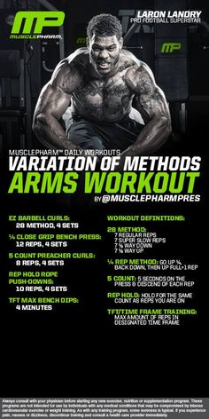 Variation of Methods Arms