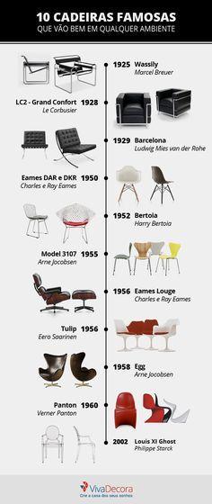 Cadeiras de design assinado, decoração atemporal