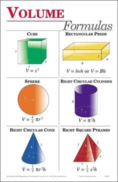 Unit 13 Surface Area and Volume - Mrs. Geometry Formulas, Math Formulas, Math Vocabulary, Math Math, Math Teacher, Math Charts, Gcse Math, Math Poster, Physics And Mathematics