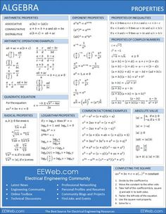 algebra sheet- for when I have to remember the math I learned to help my nephew with homework