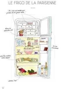Les Parisiens racontés par My Little Paris - Le frigo de la Parisienne - Femmes…