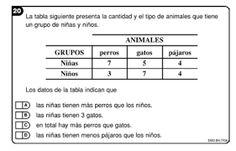 Resultado de imagen para cuestionarios CON RESPUESTAS sexto grado primaria