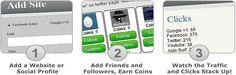 Shareyt - Your Social Sharing Hub! Social media marketing simplified