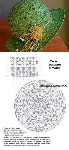 Crochet+ added a new photo. Bonnet Crochet, Crochet Cap, Crochet Beanie, Diy Crochet, Crochet Stitches, Crochet Designs, Crochet Scarf For Beginners, Sombrero A Crochet, Crochet Hat Patterns