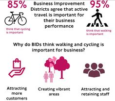 TfL economic benefits of cycling paper a home run for investment case