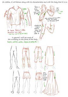 How to draw folds