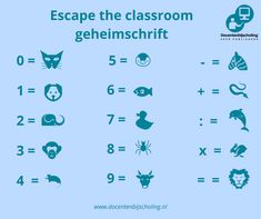 Escape The Classroom, Escape Room For Kids, Escape Room Puzzles, Math Classroom, Breakout Edu, Breakout Boxes, Detective Theme, Mystery Room, 21st Century Skills