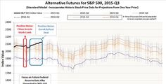 500 market - july 2015   Running Hot with the S&P 500 - Political Calculations - Townhall ...