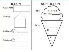 Graphic organizer for fiction and nonfiction--way to show students how to approach each differently.