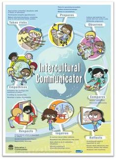 General capability Intercultural Communication