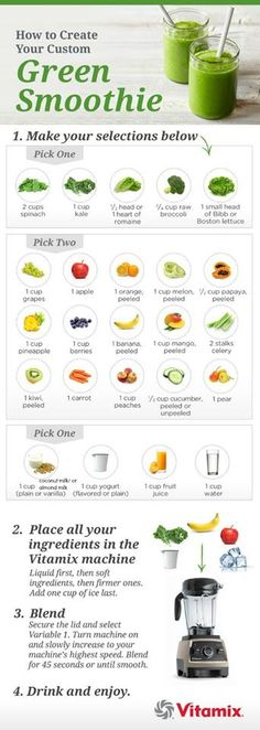 Detox Smoothie Recipes For Weight Loss Pdf.Green Smoothie 7 Day Detox Diet Plan: Lose Weight And Feel . 3 Day Detox Smoothies Via Curejoy Food In 2019 Detox . Green Smoothie 7 Day Detox Diet Plan: Lose Weight And Feel . Juice Smoothie, Smoothie Drinks, Detox Drinks, Healthy Smoothies, Healthy Drinks, Smoothie Chart, Smoothie Mix, Fruit Juice, Smoothies Verts