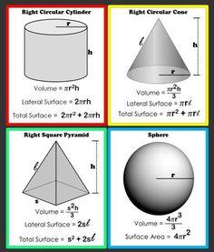 {Free} Surface Area and Volume Formula Posters Mathematics Geometry, Physics And Mathematics, Praxis Core Math, Math Tutorials, Math Word Walls, Math Charts, Gcse Math, Math Formulas, Geometry Formulas