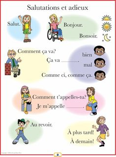 French Greetings Poster - Italian, French and Spanish Language Teaching Posters | Second Story Press