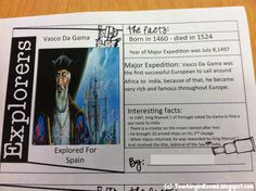 Creating an explorer trading card is a good, simple way to get the students researching and using their computer word processing skills at the same time.