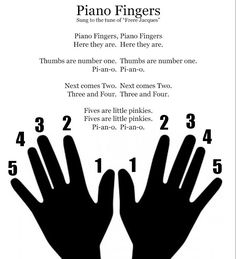 Piano Fingers- Beginner Piano Printable for Early Elementary