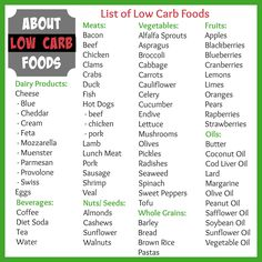 Complete keto diet food list pinterest calorie intake keto and deciding to go low carblearn how to count carbs zero carb recipes and make your kitchen low carb and best weight loss program fandeluxe Image collections