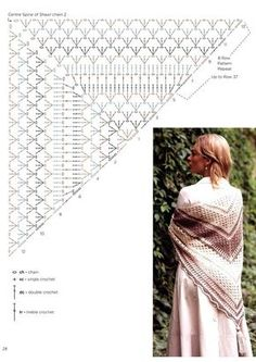 Crochet Beautiful Shawl Good evening everybody, who love elegant and cute creations, this is often another nice chance to create this easy and beautiful shawl with their own hands Crochet Shawl Diagram, Crochet Shawl Free, Crochet Scarves, Crochet Clothes, Crochet Lace, Easy Crochet, Shawl Patterns, Crochet Patterns, Crochet Stitches