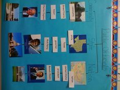 Public Officials Tree Map