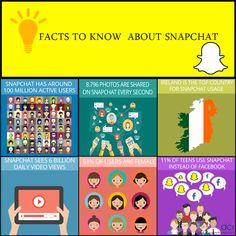 Facts To Know About Snapchat!  