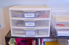 Organizing Our Homeschool Area - Musings From a Stay At Home Mom