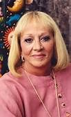 Sylvia Browne -- (10/19/1936-11/20/2013).  Author who described herself as a Psychic & Spiritual Medium. She appeared on Larry King Live & Montel Williams Show. She suffered a Heart Attack on March 21, 2011. She died at age 77. Her birthname was Sylvia Celeste Shoemaker.
