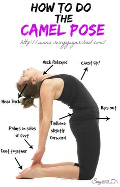 Camel yoga pose strengthens the gluteal, arm and back muscles