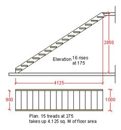 """a straight flight of stairs rise:112"""", run:162"""""""