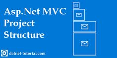 Getting Started with Asp.Net MVC Project Structure-Dotnet Tutorial