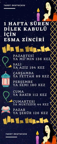 Allah Islam, Baby Knitting Patterns, Tarot, Islamic Quotes, Pray, Diy And Crafts, Faith, Motivation, Life